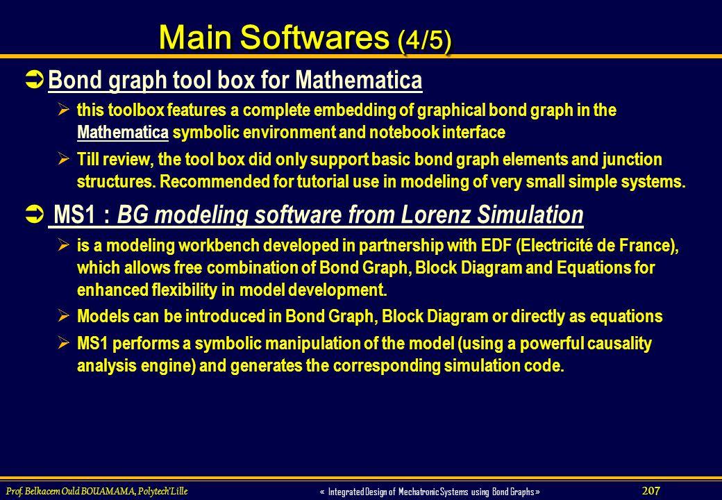 Main Softwares (4/5) Bond graph tool box for Mathematica