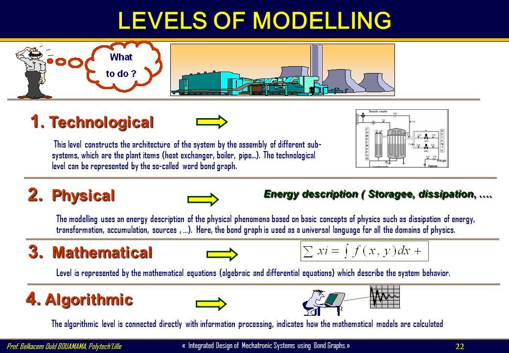 LEVELS OF MODELLING 1. Technological 3. Mathematical 4. Algorithmic