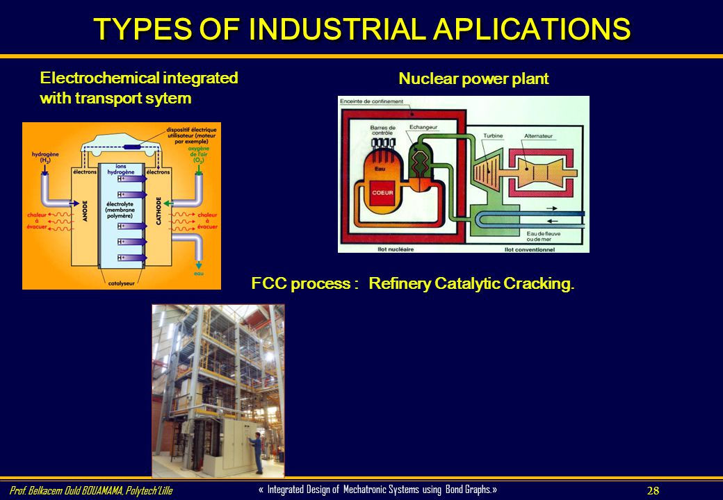 TYPES OF INDUSTRIAL APLICATIONS