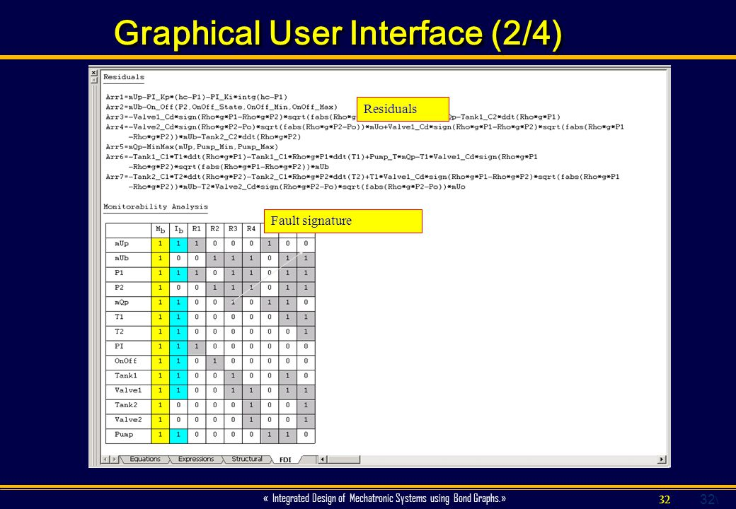 Graphical User Interface (2/4)