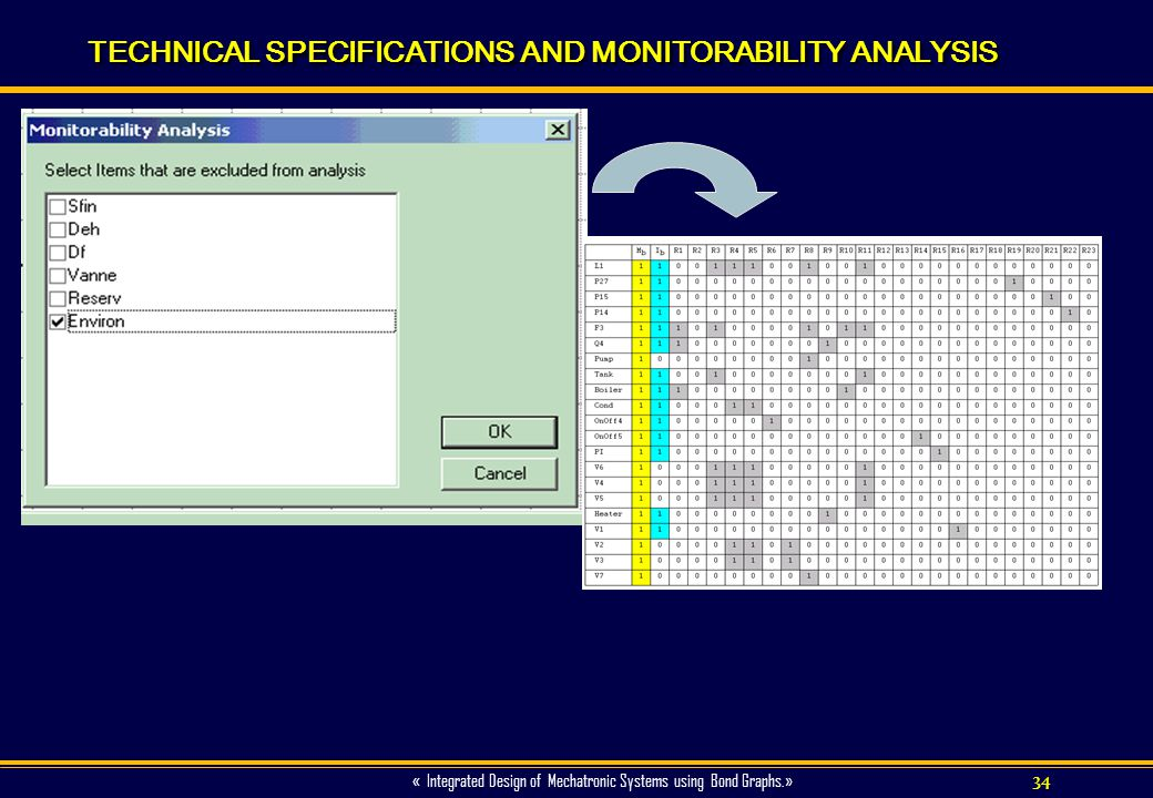 TECHNICAL SPECIFICATIONS AND MONITORABILITY ANALYSIS