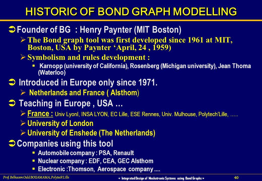 HISTORIC OF BOND GRAPH MODELLING