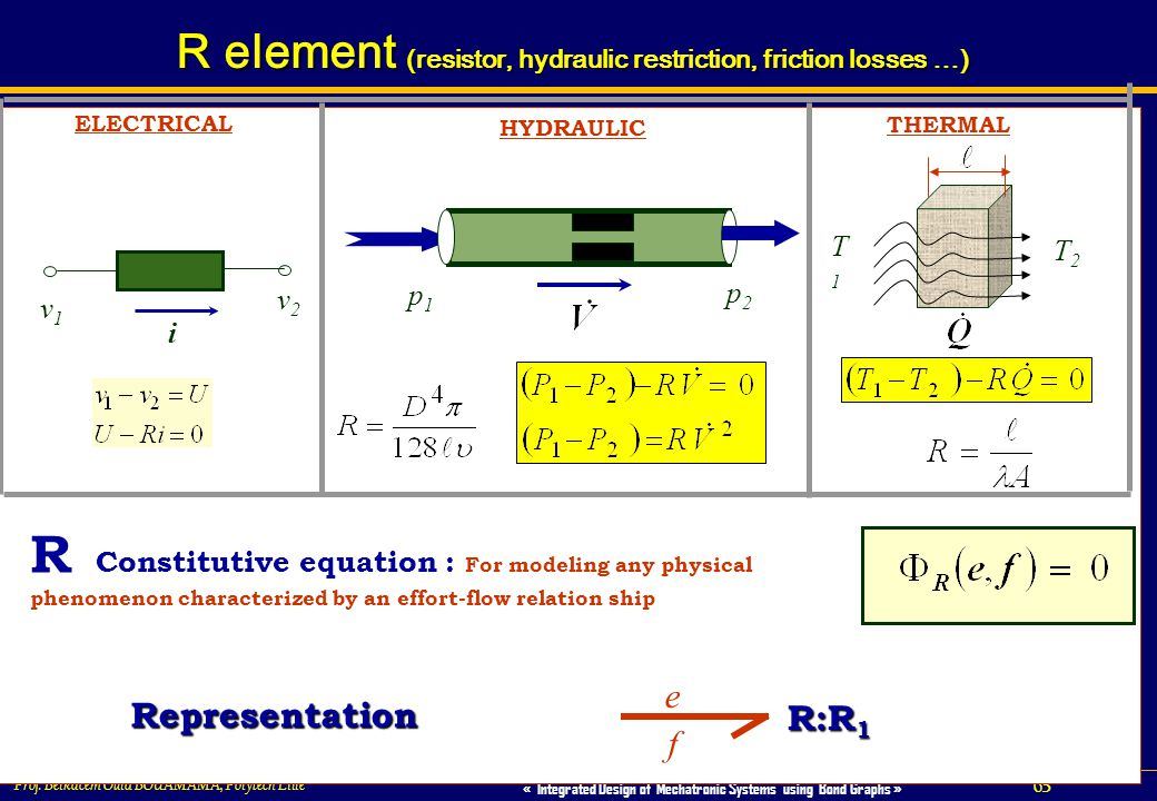 R element (resistor, hydraulic restriction, friction losses …)