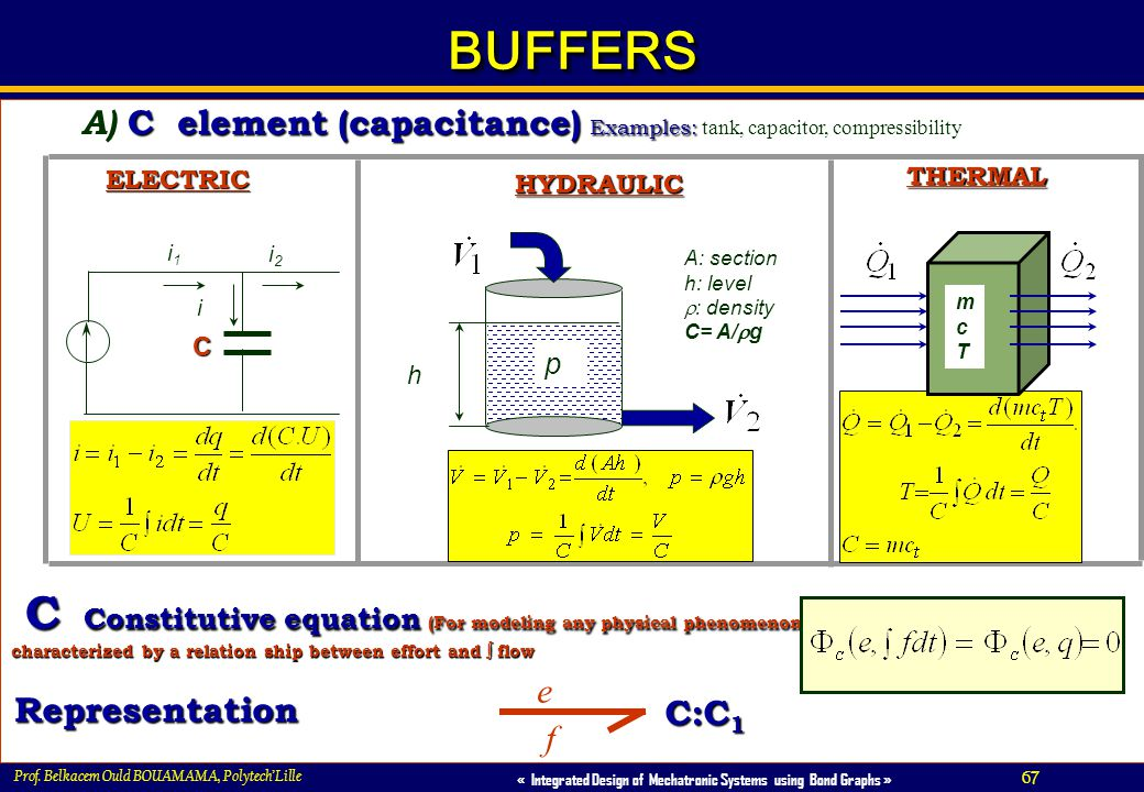 compressibility examples. buffers a) c element (capacitance) examples: tank, capacitor, compressibility. compressibility examples