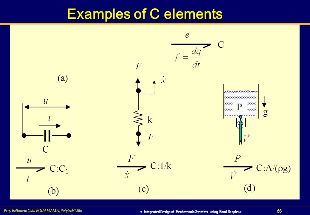 Examples of C elements Prof. Belkacem Ould BOUAMAMA, Polytech'Lille