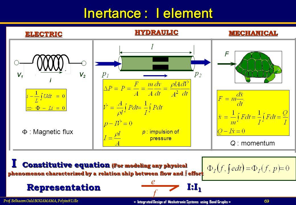 p : impulsion of pressure