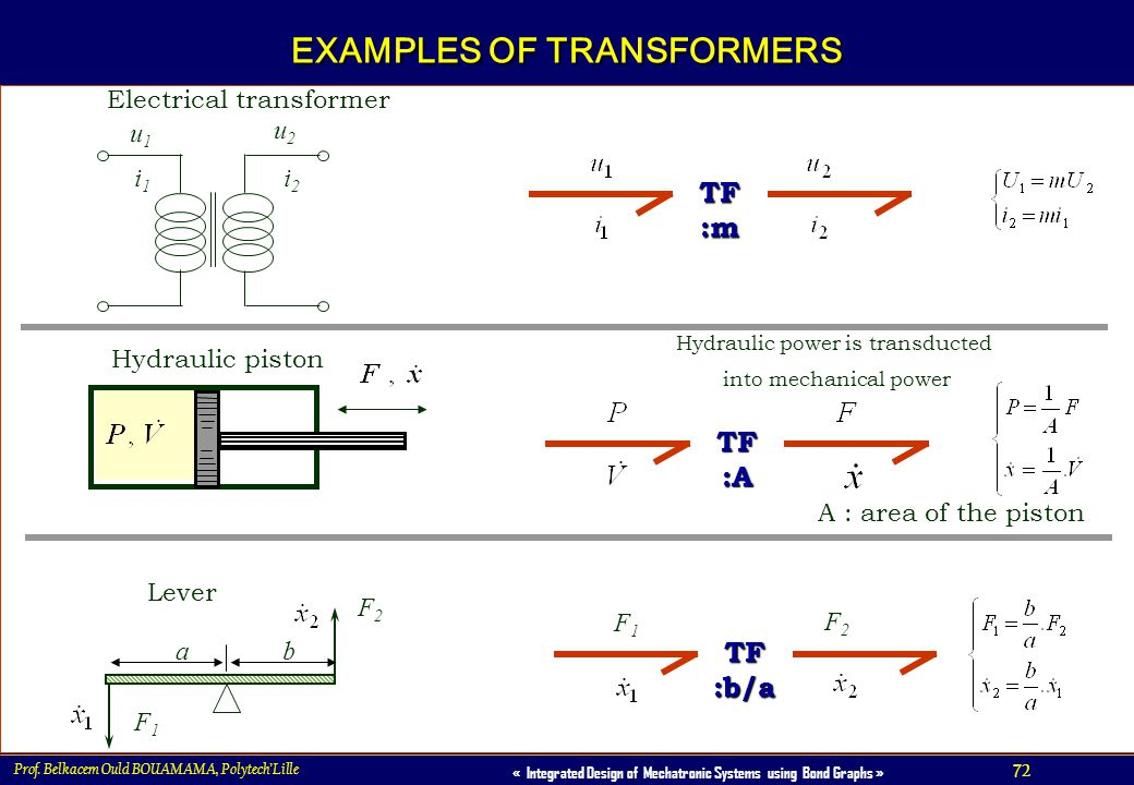EXAMPLES OF TRANSFORMERS