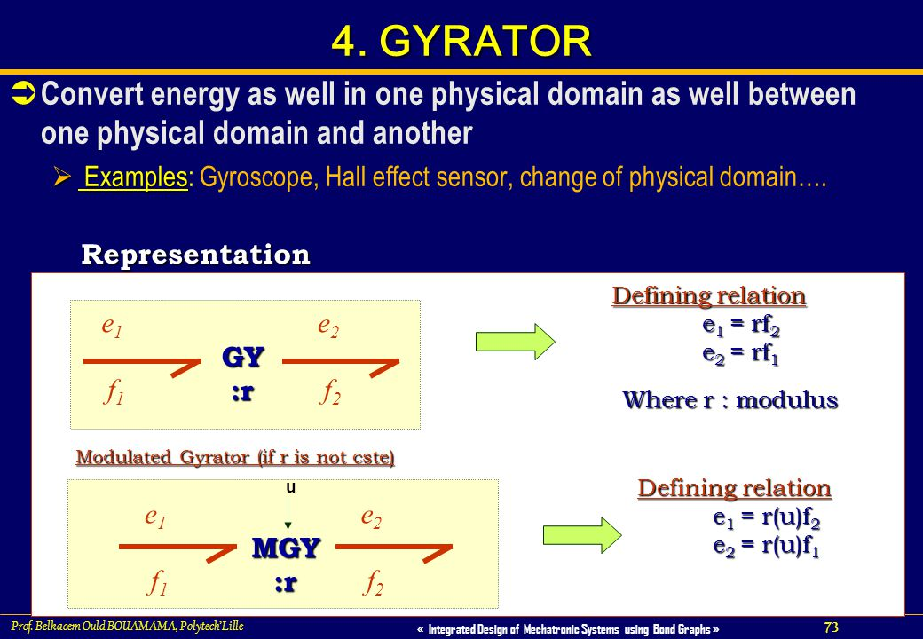 4. GYRATOR Convert energy as well in one physical domain as well between one physical domain and another.