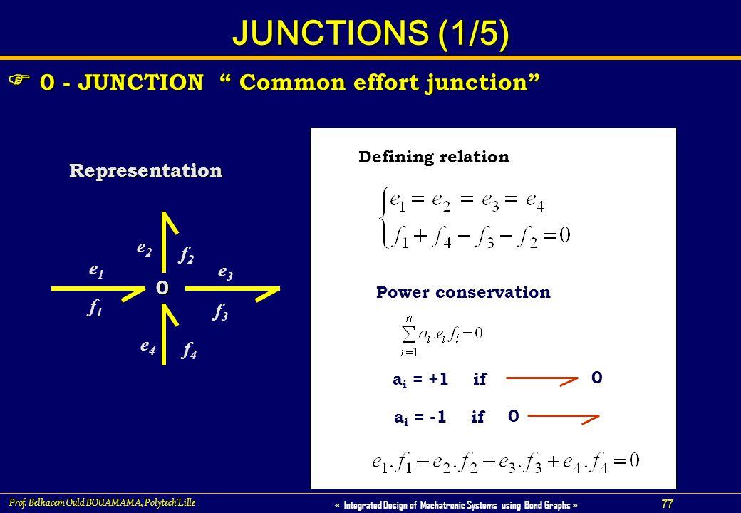 JUNCTIONS (1/5)  0 - JUNCTION Common effort junction