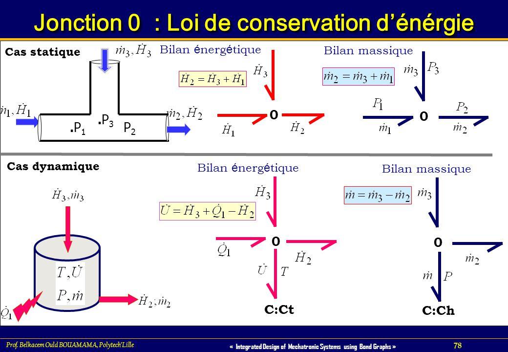 Jonction 0 : Loi de conservation d'énérgie