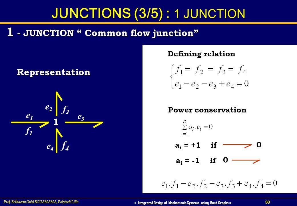 JUNCTIONS (3/5) : 1 JUNCTION