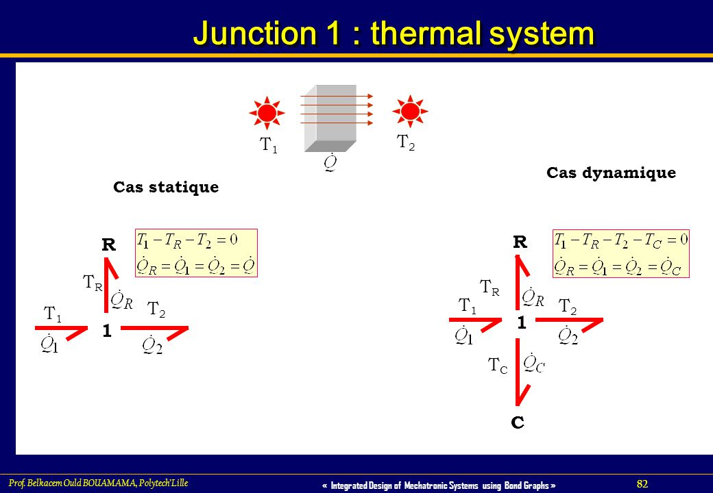Junction 1 : thermal system