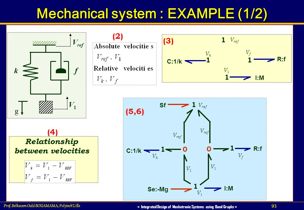 Mechanical system : EXAMPLE (1/2)