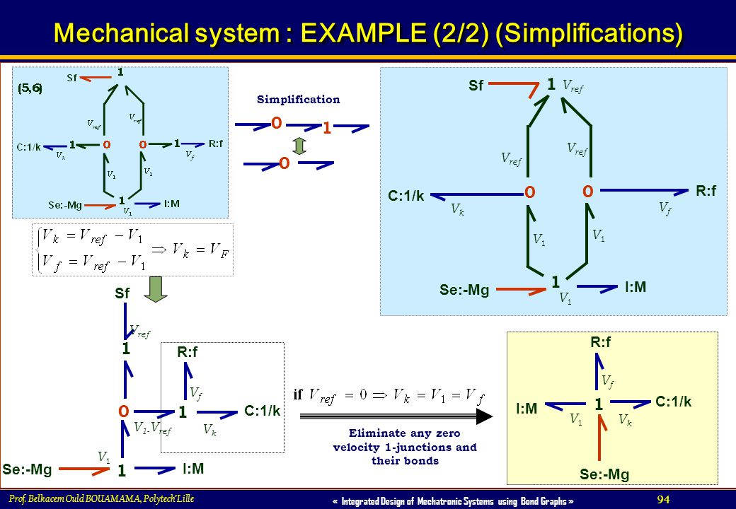 Mechanical system : EXAMPLE (2/2) (Simplifications)
