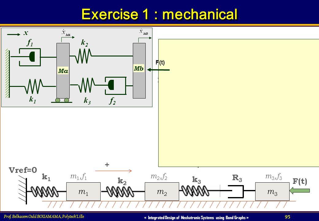 Exercise 1 : mechanical x f1 k2 k1 k3 f2 m1 m2 m3 R3 k1 k2 k3 F(t) +