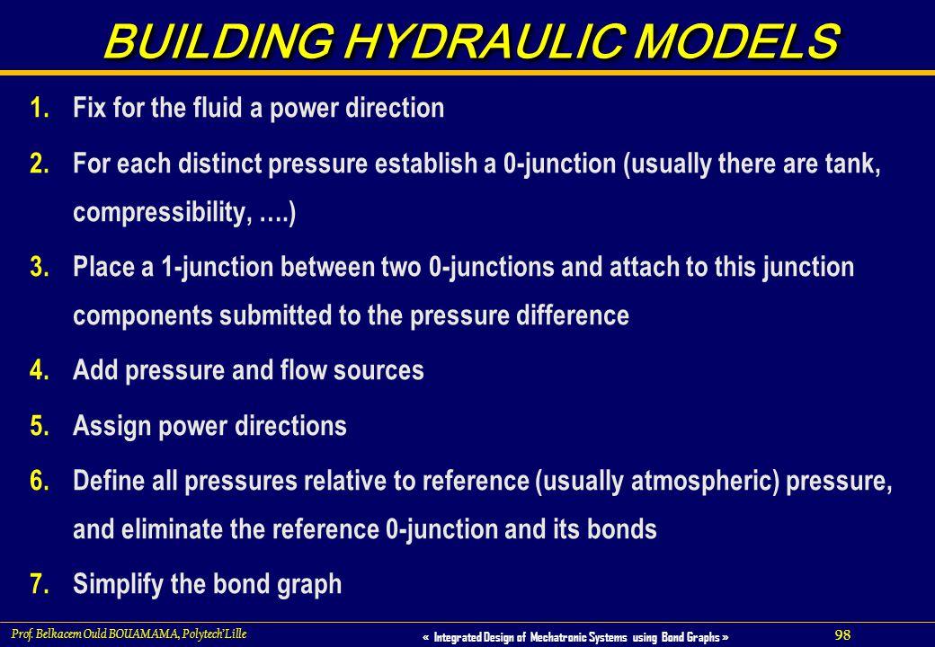 BUILDING HYDRAULIC MODELS