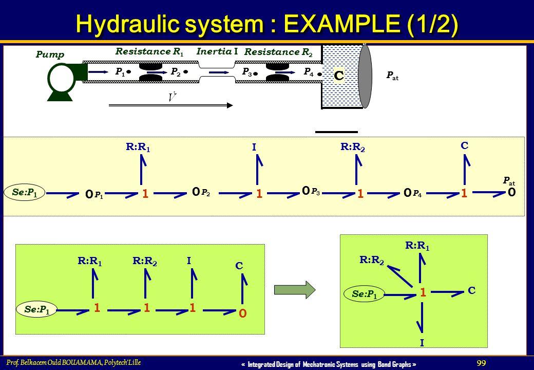 Hydraulic system : EXAMPLE (1/2)