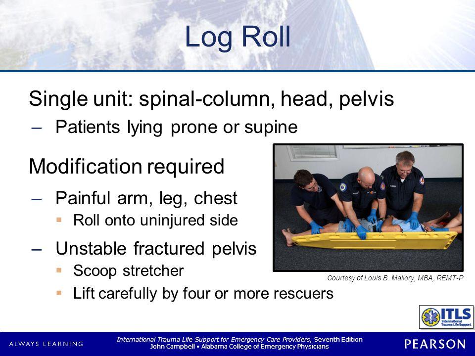 SMR Devices IMAGE 11-6b: Miller board splint