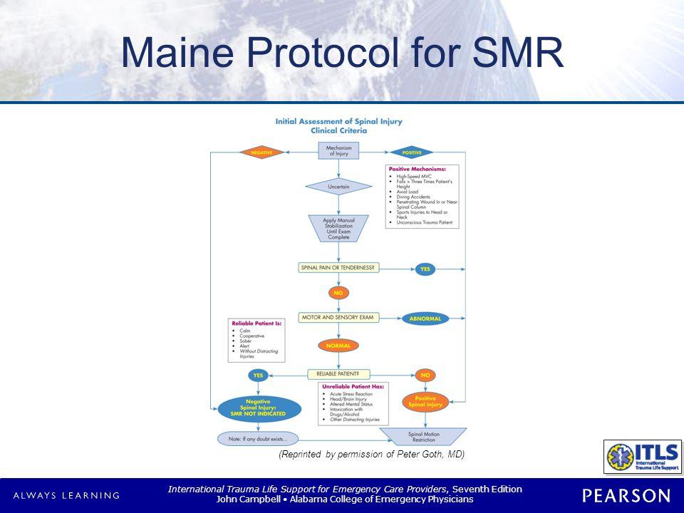 SMR Decision Reliable patient Unreliable patient Calm Cooperative