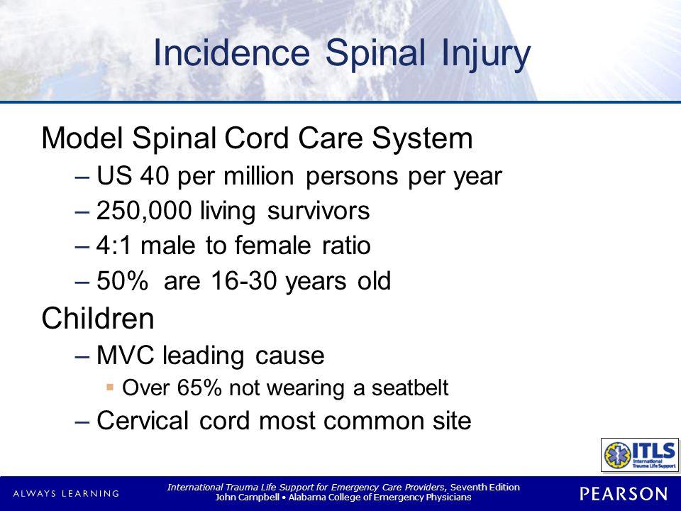 Blunt Spinal-Column Injury
