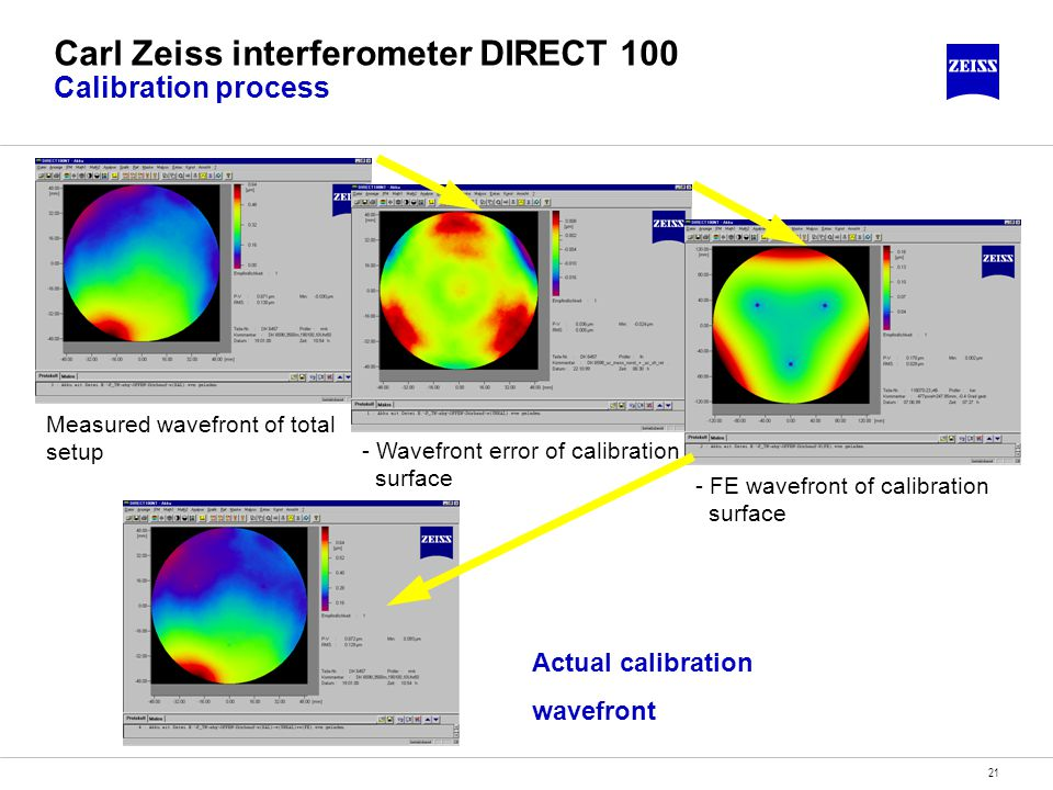 Carl Zeiss interferometer DIRECT 100 Calibration process