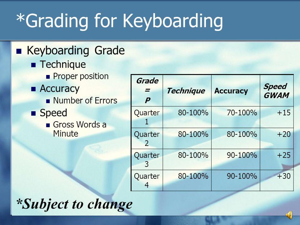 *Grading for Keyboarding