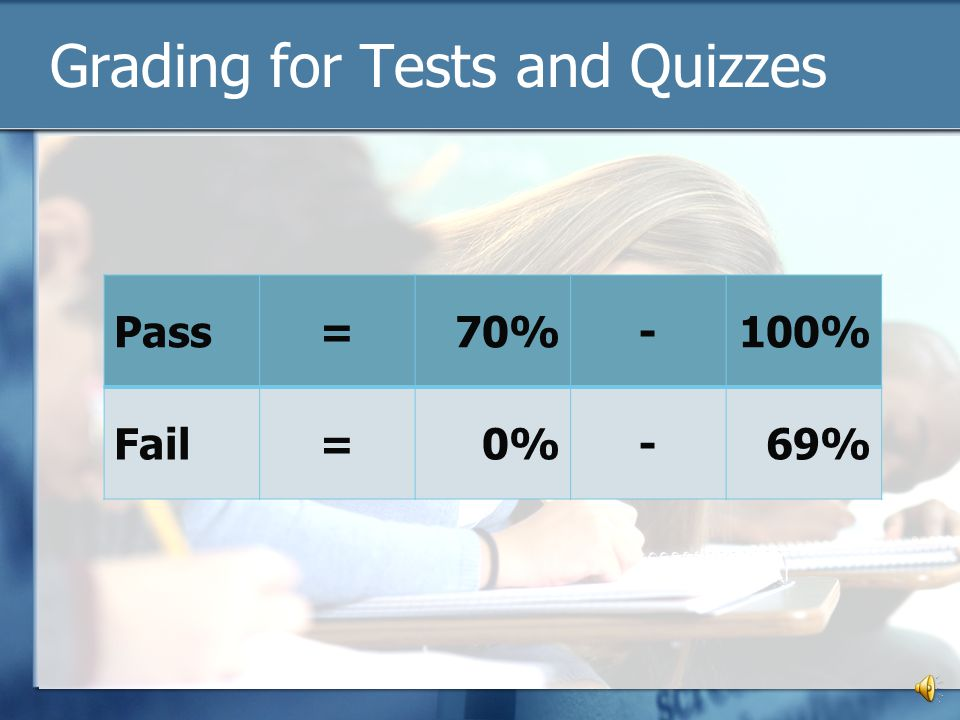 Grading for Tests and Quizzes