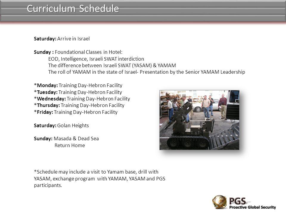 Curriculum Schedule Saturday: Arrive in Israel