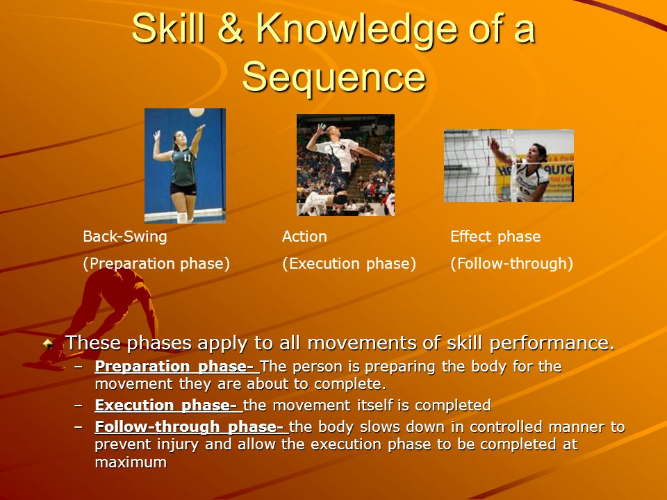 Skill & Knowledge of a Sequence