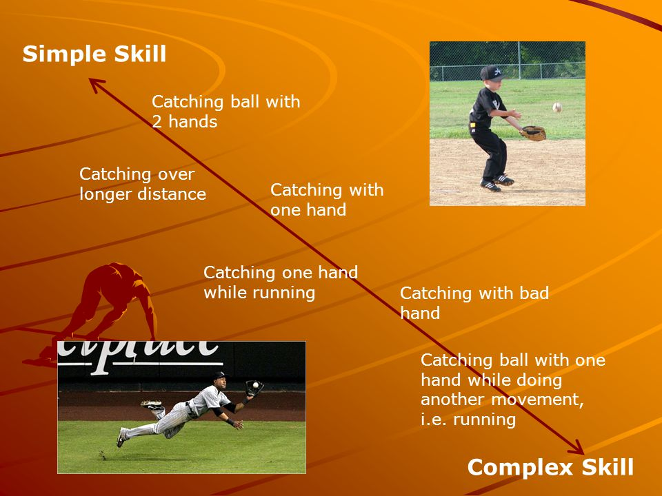 Simple Skill Complex Skill Catching ball with 2 hands