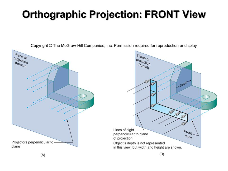 Orthographic Projection: FRONT View