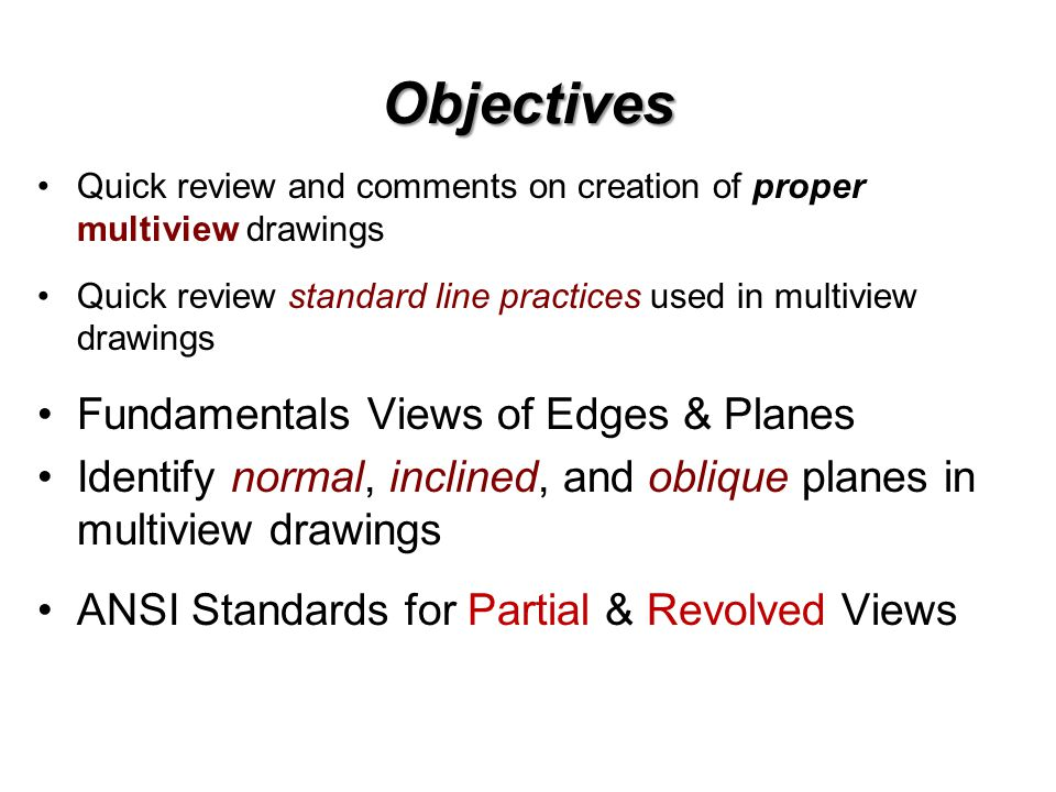 Objectives Fundamentals Views of Edges & Planes