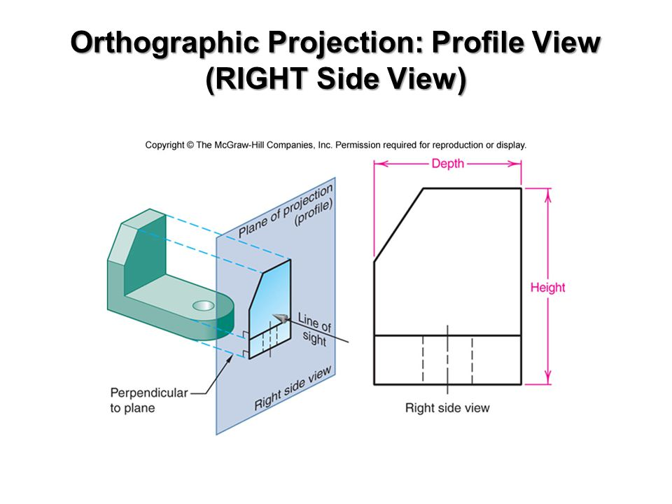 Orthographic Projection: Profile View (RIGHT Side View)