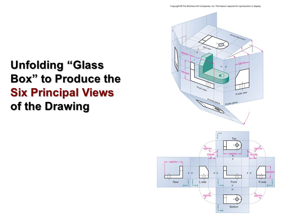 Unfolding Glass Box to Produce the Six Principal Views of the Drawing