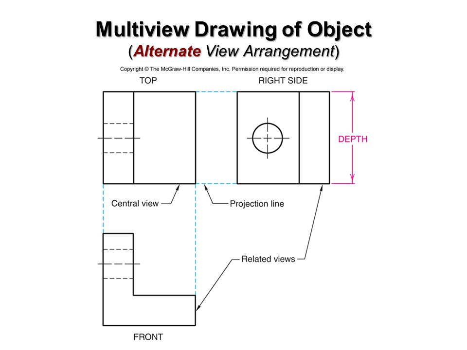Multiview Drawing of Object