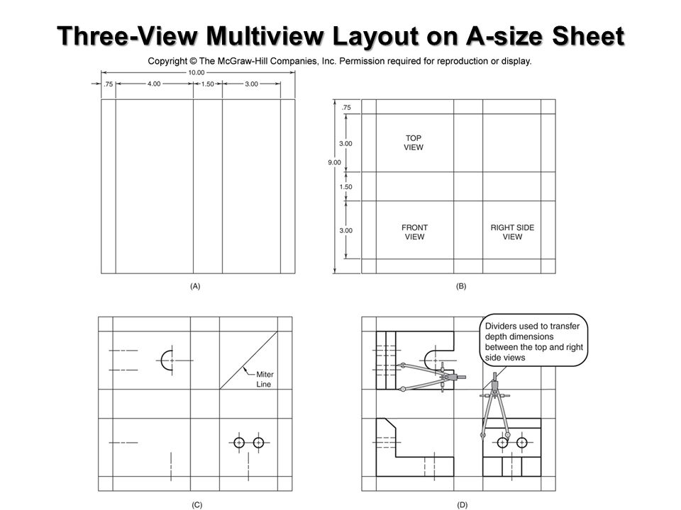 Three-View Multiview Layout on A-size Sheet