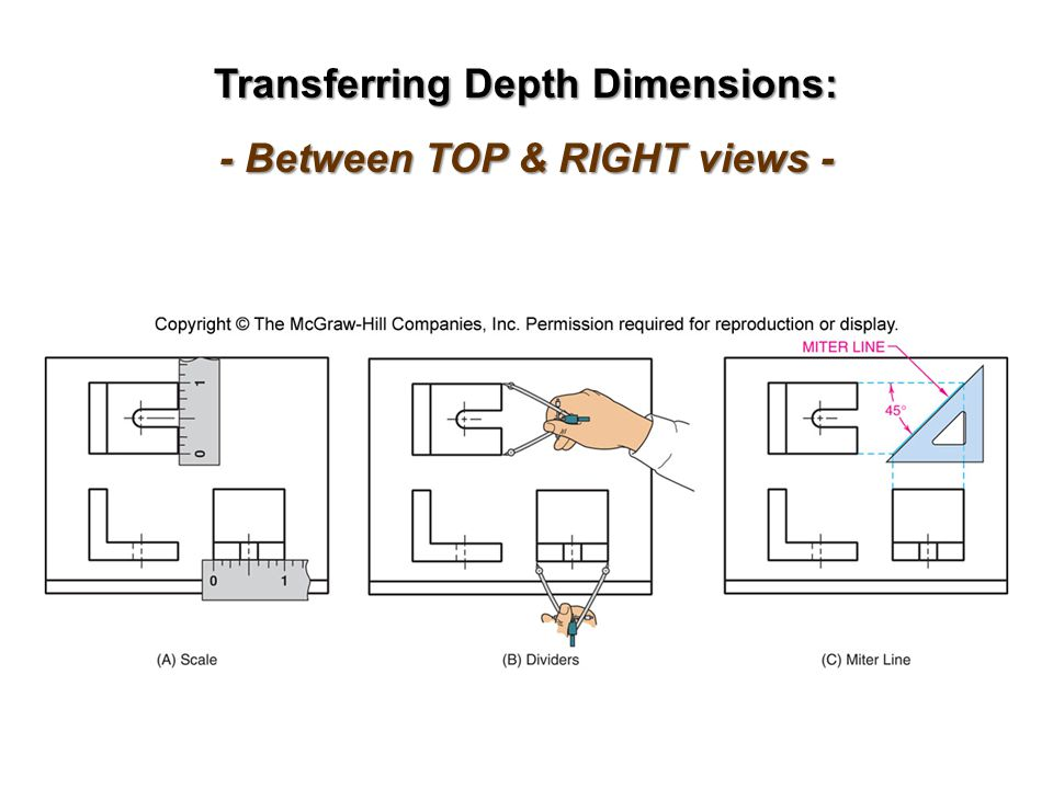 Transferring Depth Dimensions: - Between TOP & RIGHT views -