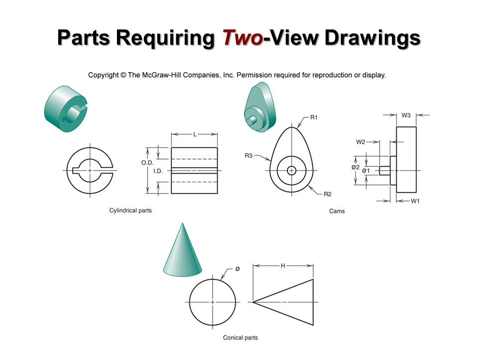 Parts Requiring Two-View Drawings