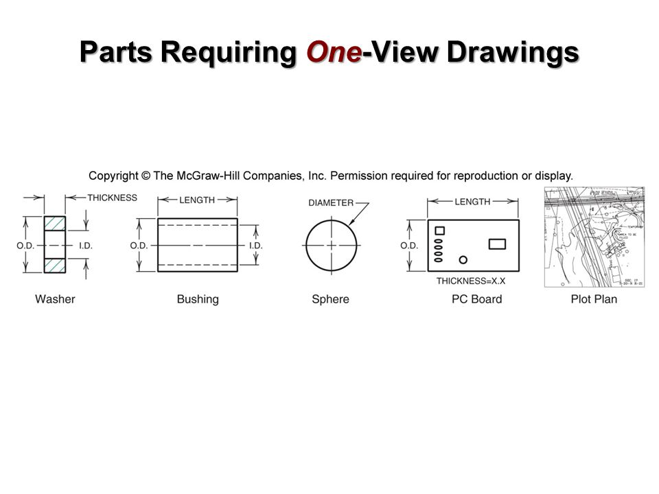 Parts Requiring One-View Drawings