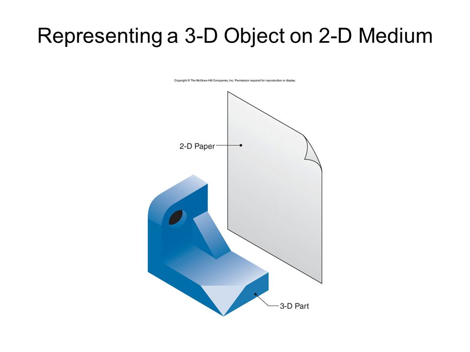 Representing a 3-D Object on 2-D Medium