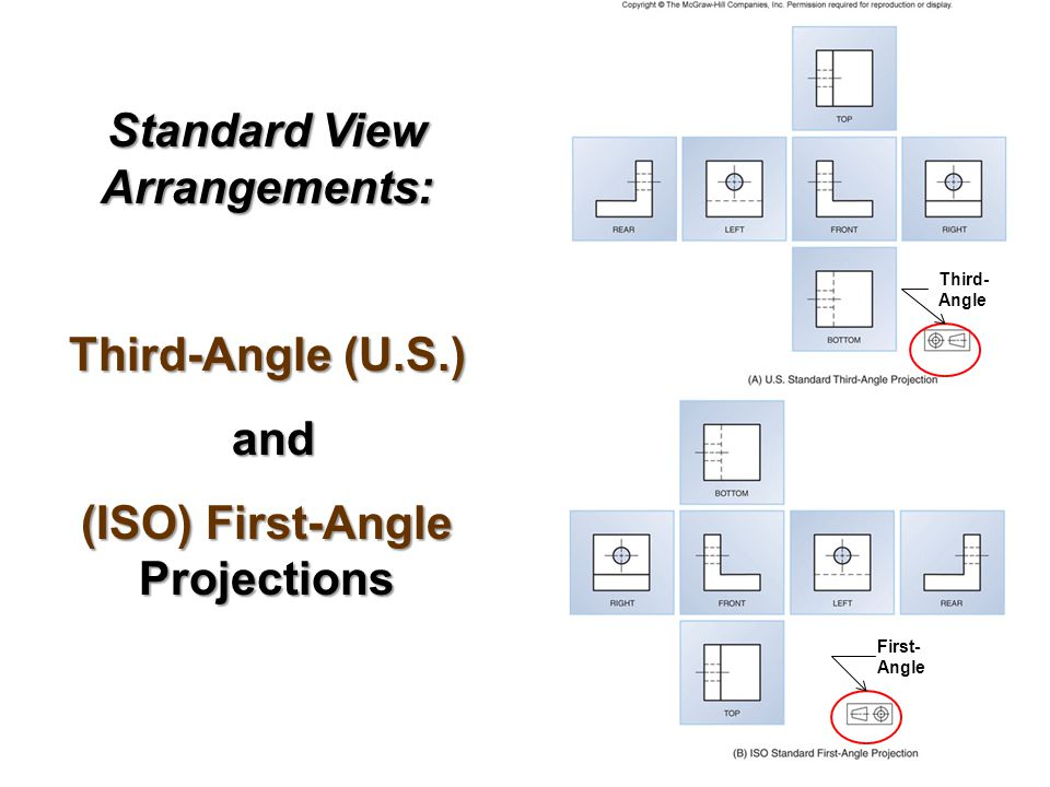 Standard View Arrangements: (ISO) First-Angle Projections