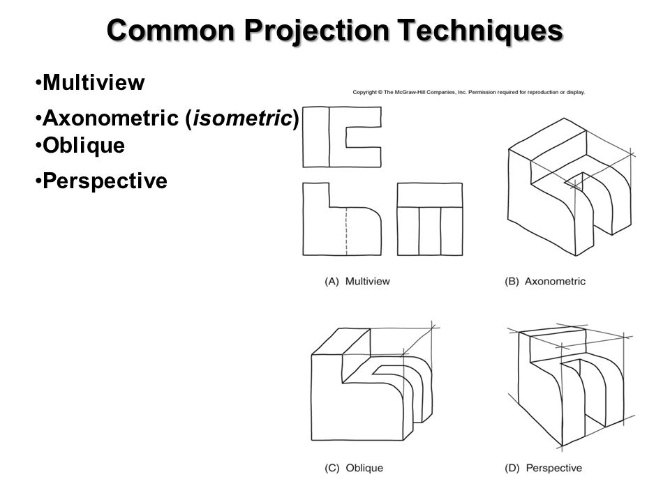 Common Projection Techniques