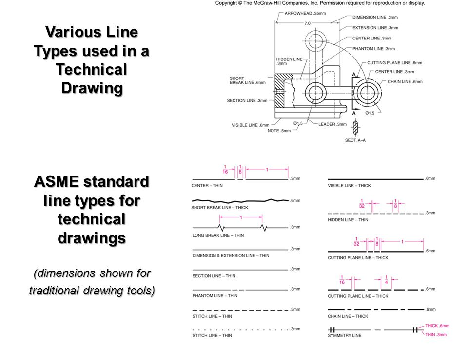 Various Line Types used in a Technical Drawing