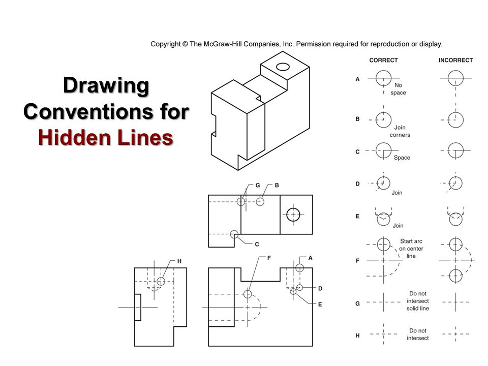 Drawing Conventions for Hidden Lines