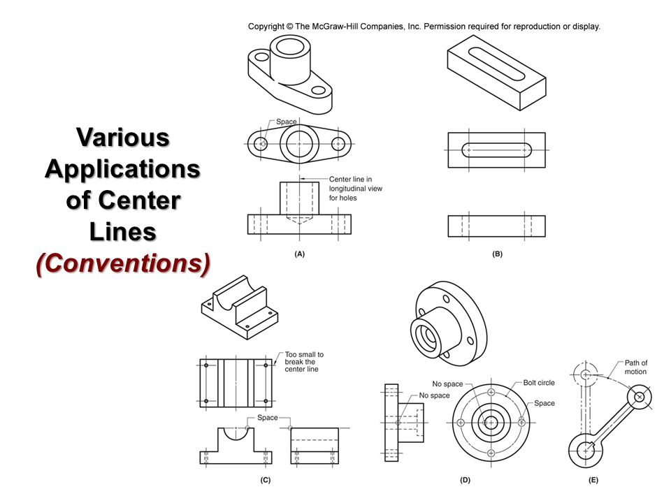Various Applications of Center Lines (Conventions)