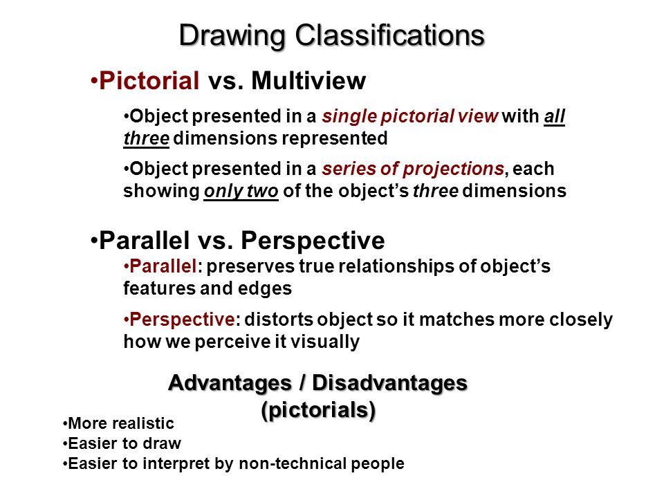 Drawing Classifications
