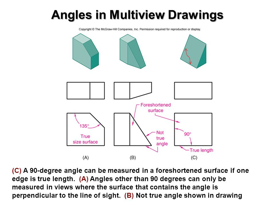 Angles in Multiview Drawings