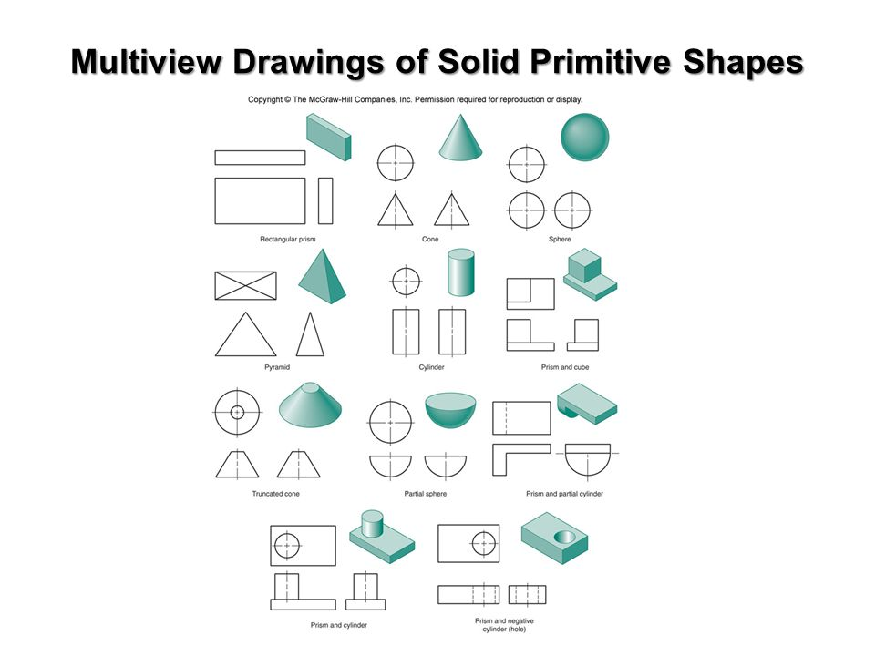 Multiview Drawings of Solid Primitive Shapes