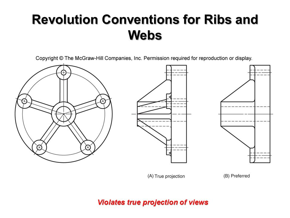 Revolution Conventions for Ribs and Webs