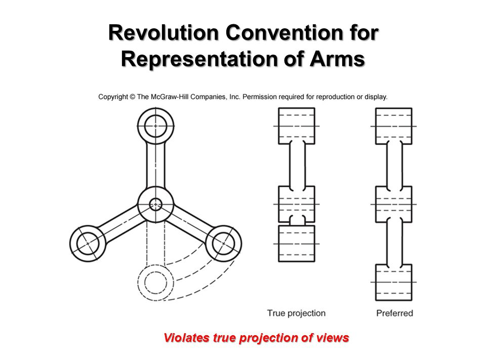 Revolution Convention for Representation of Arms